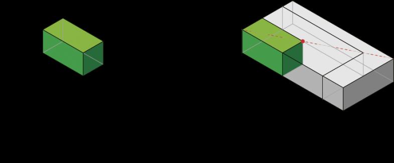 Prinzip des Zustandsraums